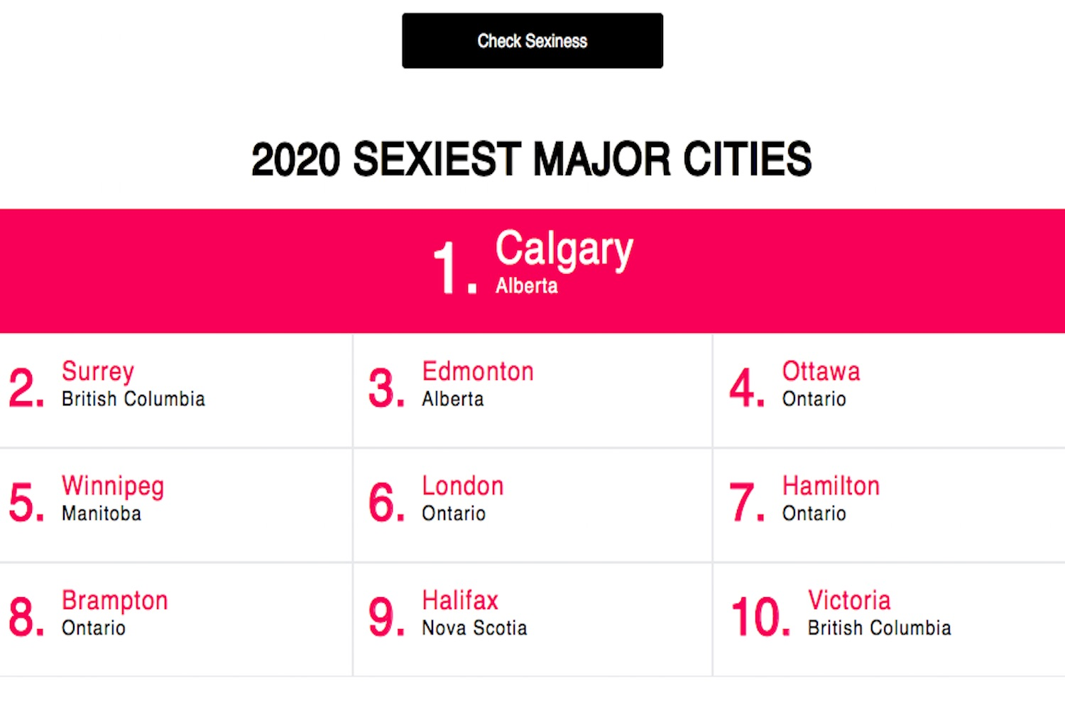 sexiest cities and towns