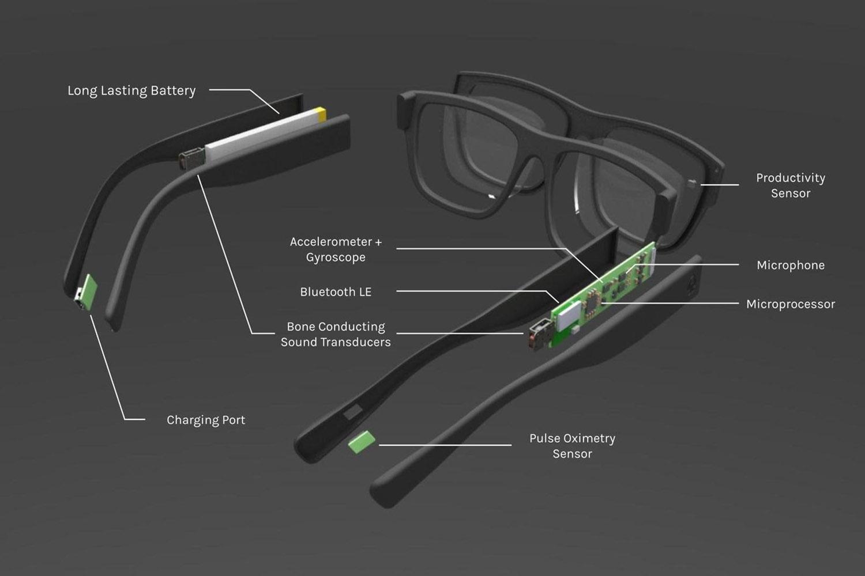 auctify specs